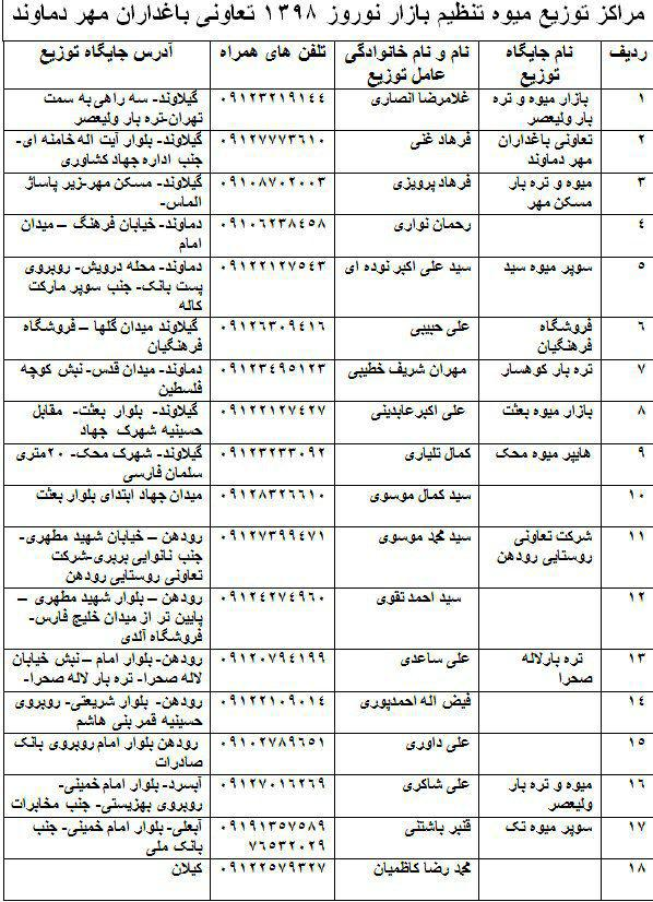 اسامی مراکز توزیع میوه طرح تنظیم بازار در دماوند
