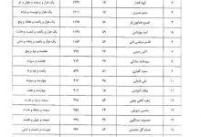 شورای شهر آبسرد